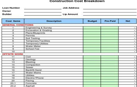 Construction Cost Estimating Breakdown Form Sample PDF FREE