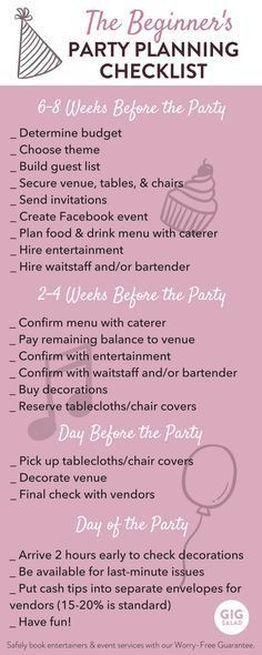 party planning checklist | www.therefurbishedlife.com | Complete ...