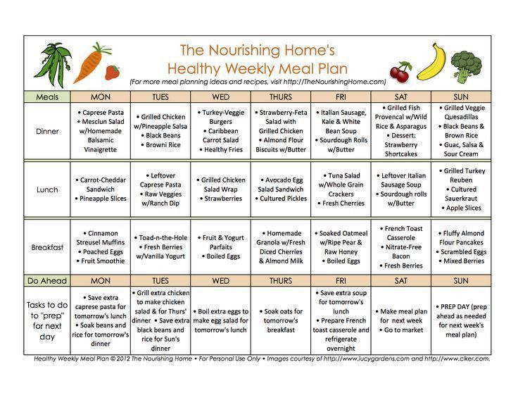 Best 25+ Meal planning templates ideas on Pinterest | Menu ...