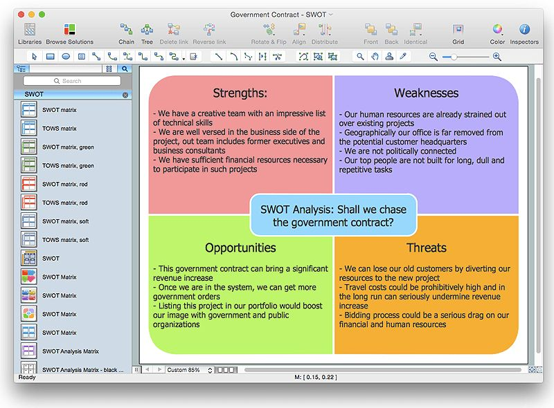 How to Create SWOT Analysis Template Using ConceptDraw PRO | SWOT ...