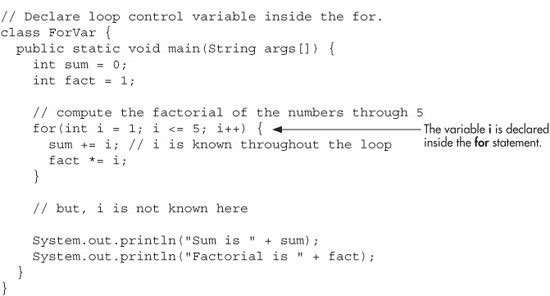 Declaring Loop Control Variables Inside the for Loop - Java, A ...