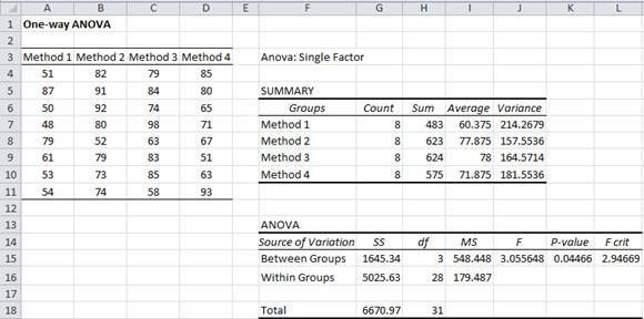 Basic Concepts for ANOVA | Real Statistics Using Excel