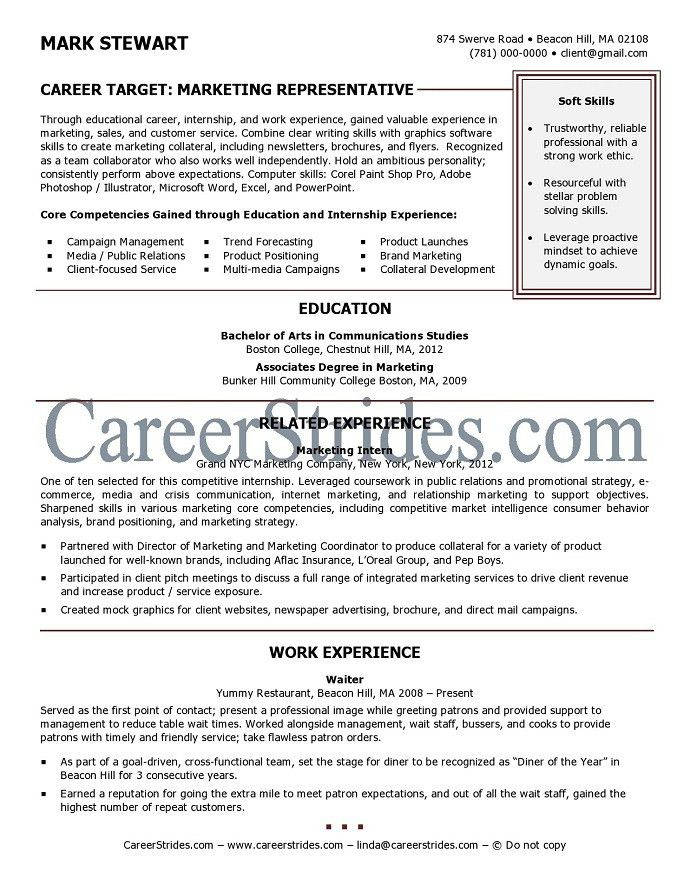 Example Of A College Resume. College Student Professional Resume ...