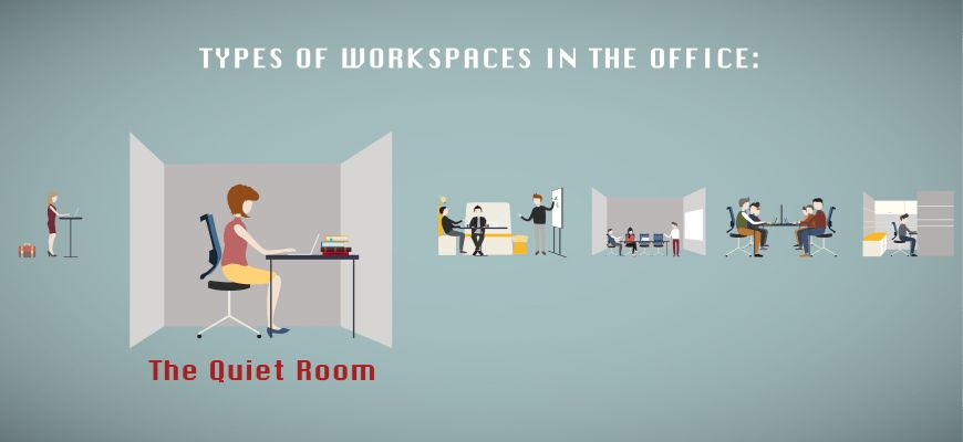 Types of Workspaces in the Office: The Quiet Room