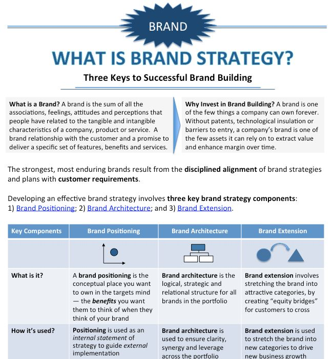 Brand Positioning Examples - EquiBrand | Marketing Consulting ...
