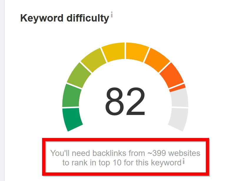Keyword Research Tools - Keyword Research: The Definitive Guide