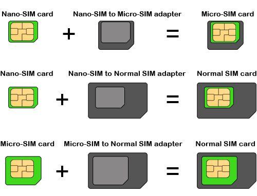 4 in 1 Nano Sim Card Adapter Converter To Micro Sim + Standard Sim ...