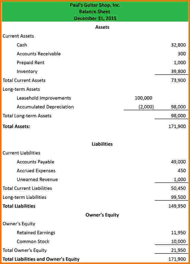 10 the balance sheet reports | Financial Statement Form