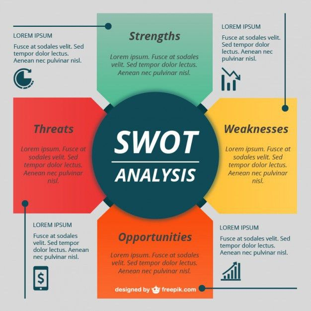 Swot template flat Vector | Free Download