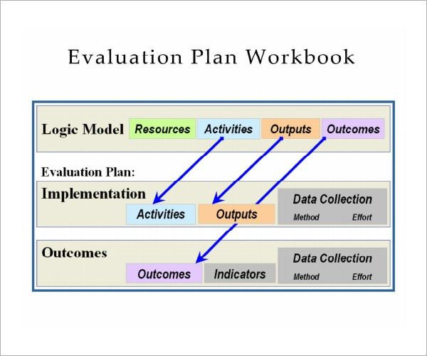 Sample Evaluation Plan - 8+ Free Documents Download in Word, PDF