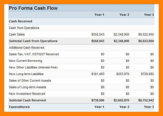 10+ cash flow chart template | rn cover letter
