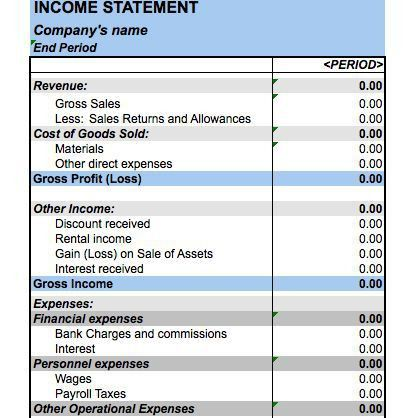5 Free Income Statement Examples And Templates | Statement template