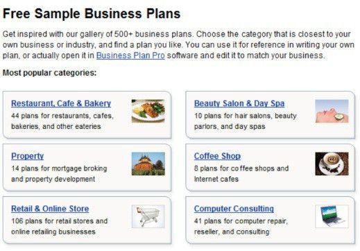 business plan template | WireWalkersVA