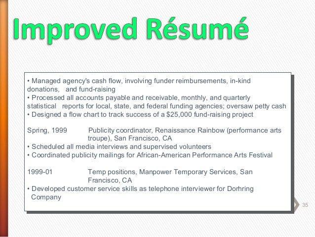 Persuasive Resume - Cover Letter - Job Letter Writing