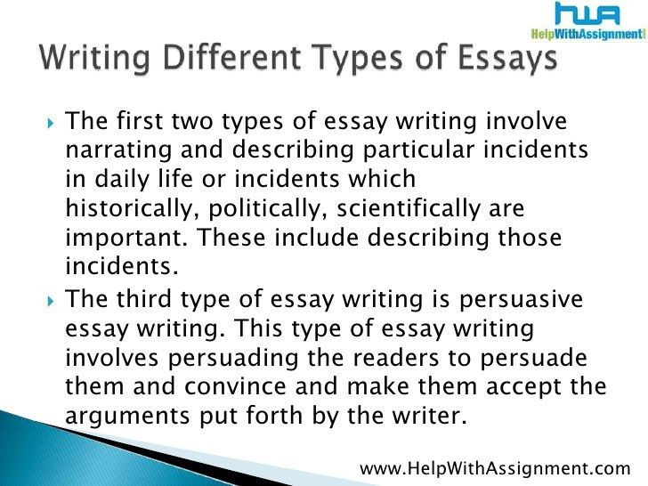 example. collection of solutions types of an essay with examples ...