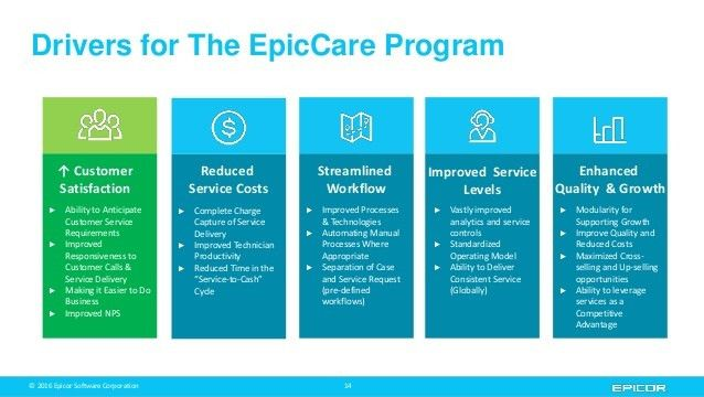 Redefining the Fundamentals of Customer Service at Epicor