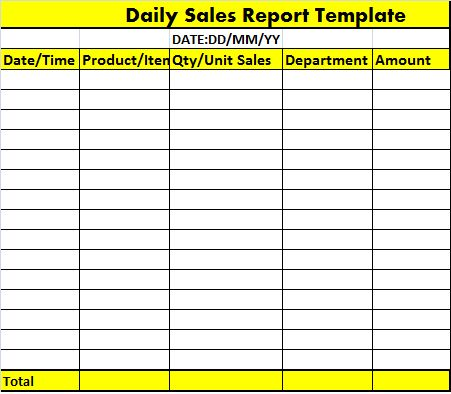 Daily Sales Report Template – Free Report Templates