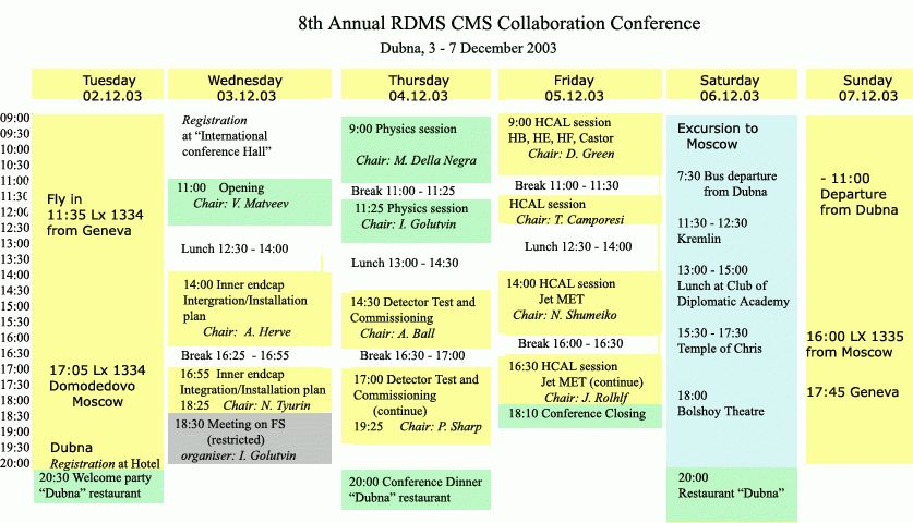 8th RDMS CMS Conference