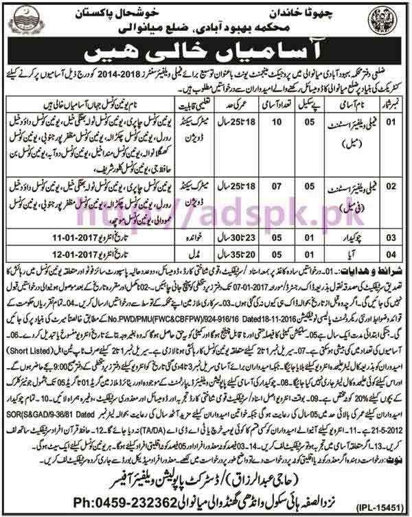 New Careers Jobs Population Welfare Department District Mianwali ...