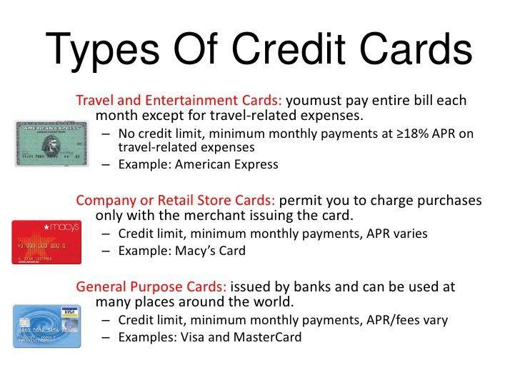 Understanding Credit PowerPoint