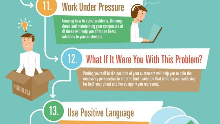 25 customer service skills every company should require ...