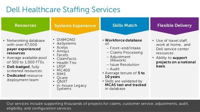 Healthcare Staffing Services - a Point of View from Dell Healthcare S…