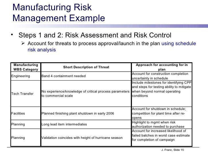 EdgeProject Risk Assessment. Stakholder Analysis Softvative Risk ...