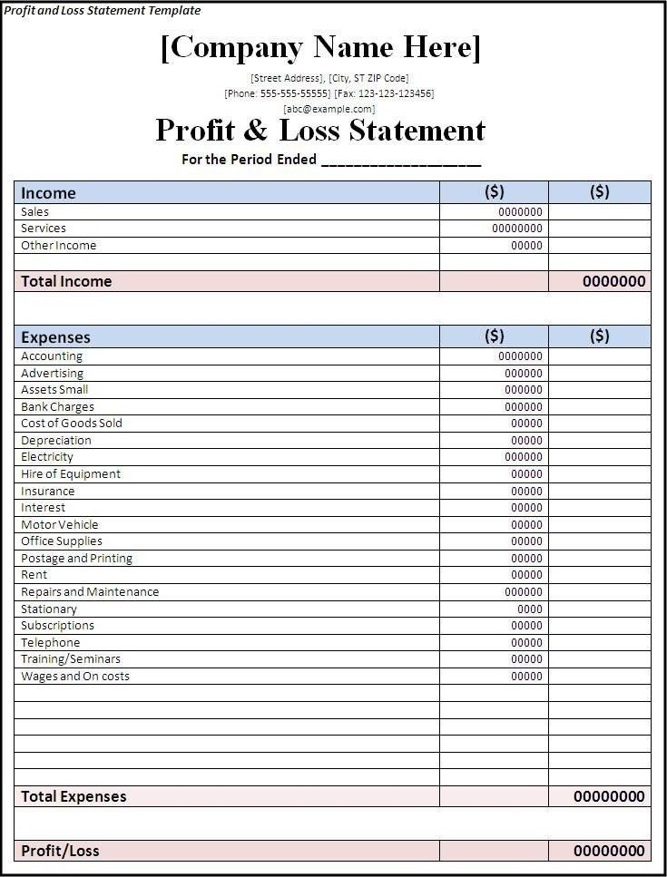 Simple Profit And Loss - Template Examples