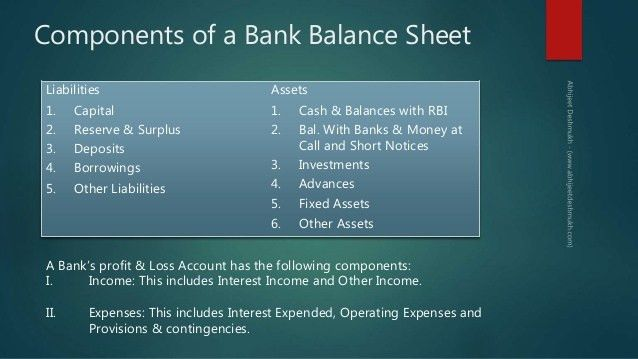 Asset Liability Management in India Banks