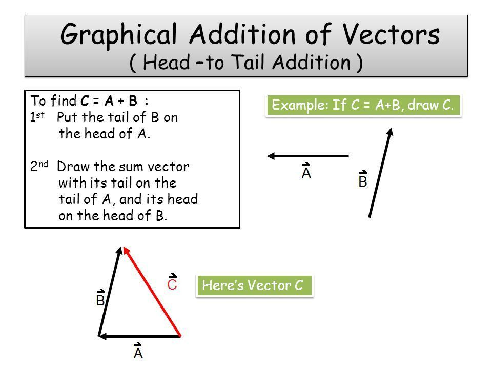 Starter If the height is 10m and the angle is 30 degrees, - ppt ...