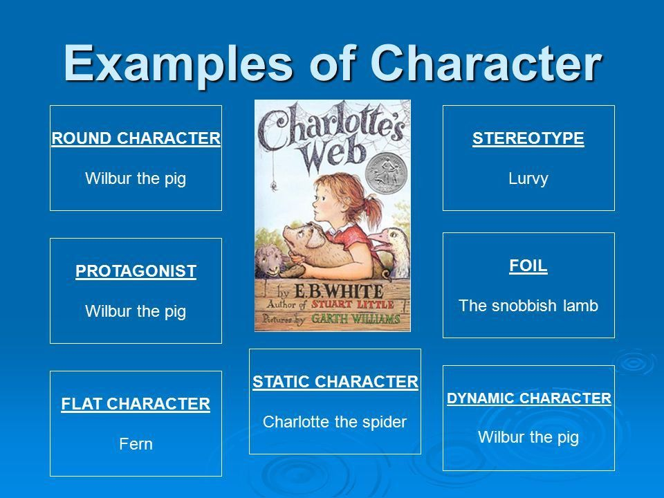 Literary Elements in Children's Literature Britany Howell ...