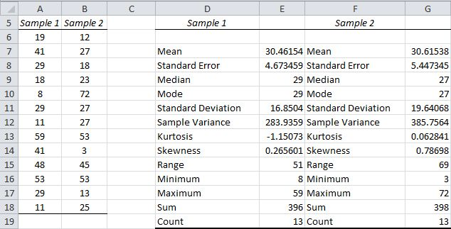Descriptive Statistics Tools Excel | Real Statistics Using Excel