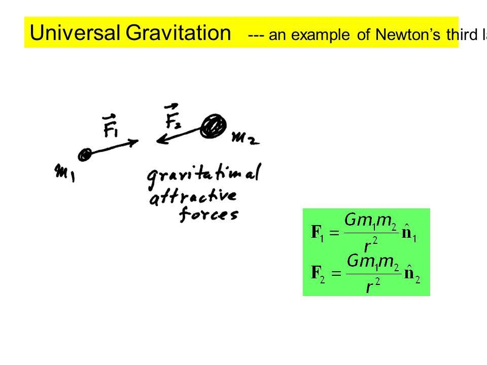 Newton's Third Law. - ppt download