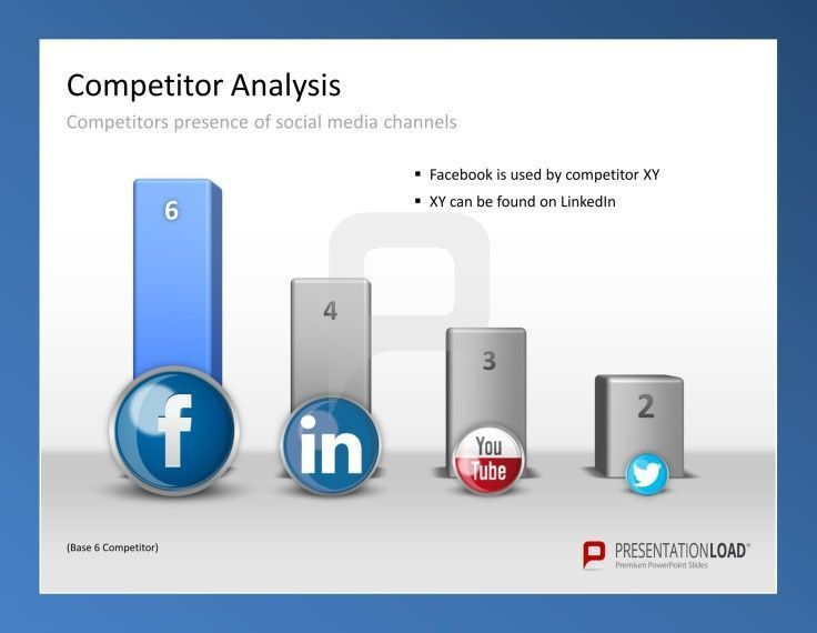 Competitors Analysis Template. 4 Off - Page Analysis Seo ...
