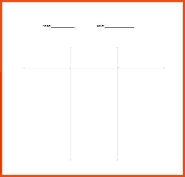 t chart template | moa format