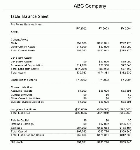 10 what is financial statement | Financial Statement Form