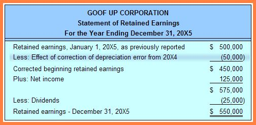 6 statement of retained earnings example - Sales Report Template