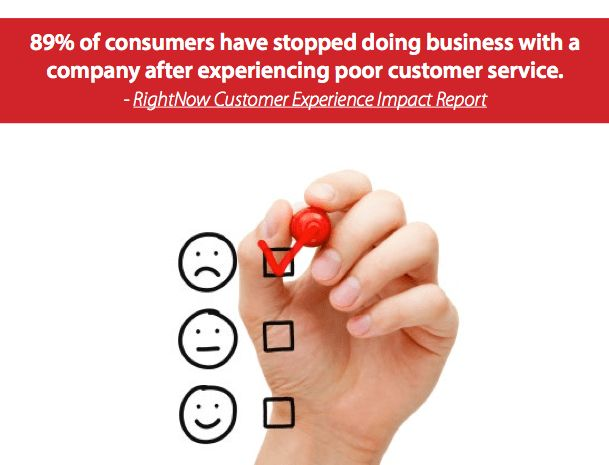 Customer Service Stats: 55% of Consumers Would Pay More for a ...