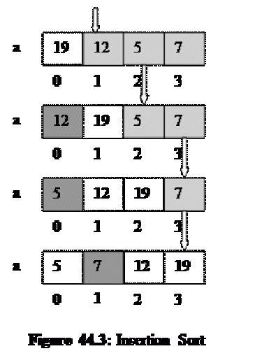 Insertion Sort ~ Easy Learning