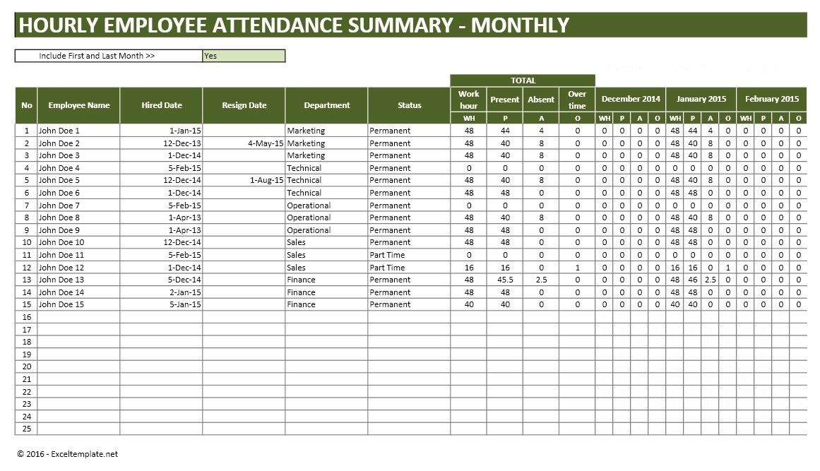 Attendance Tracking Template. Part Time Employee Attendance ...