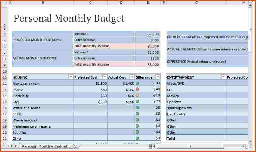 personal monthly budget templateMemo Templates Word | Memo ...