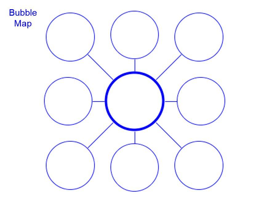 Template i-THINK | Alat Berfikir | Stuff that helps my students ...