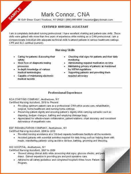 10+ cna resume template microsoft word - Budget Template Letter