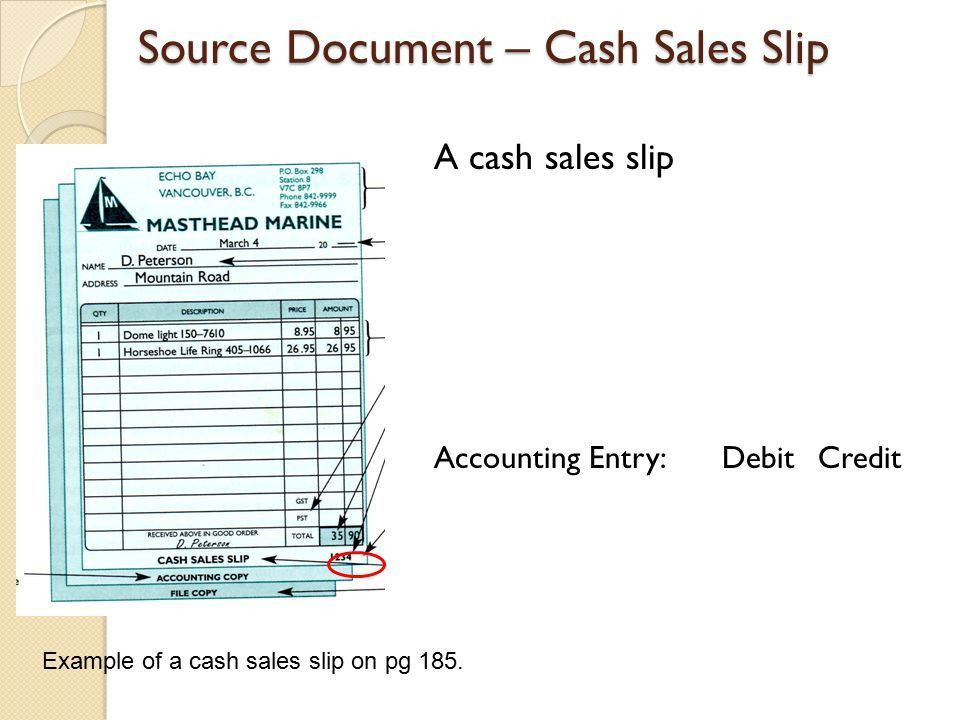 Source Documents (Textbook pages - ppt video online download