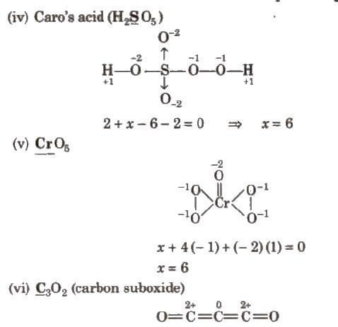 CBSE Class 11 Chemistry Notes : Redox Reactions | AglaSem Schools