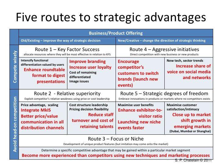 Financial Services - Asset Management - Events Marketing Planning - J…