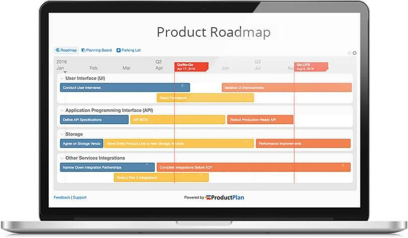 Beautiful Product Roadmap Templates by ProductPlan