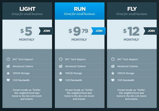 Use of Pricing Tables in Web Design - Starkly Comparison | Pricing ...