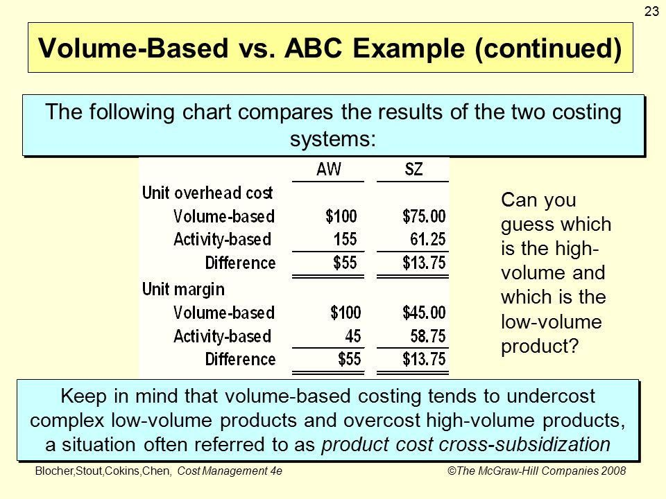 Activity-Based Costing (ABC) and Activity-Based Management (ABM ...