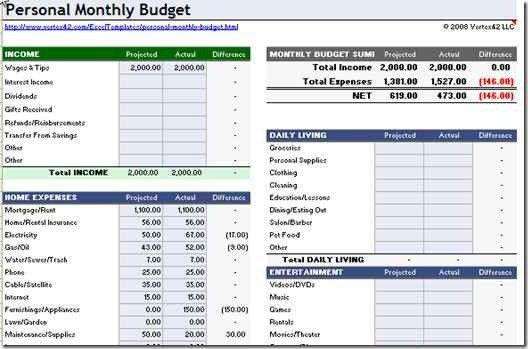 7 Spreadsheets to Help you Create a Budget | Start With the House ...